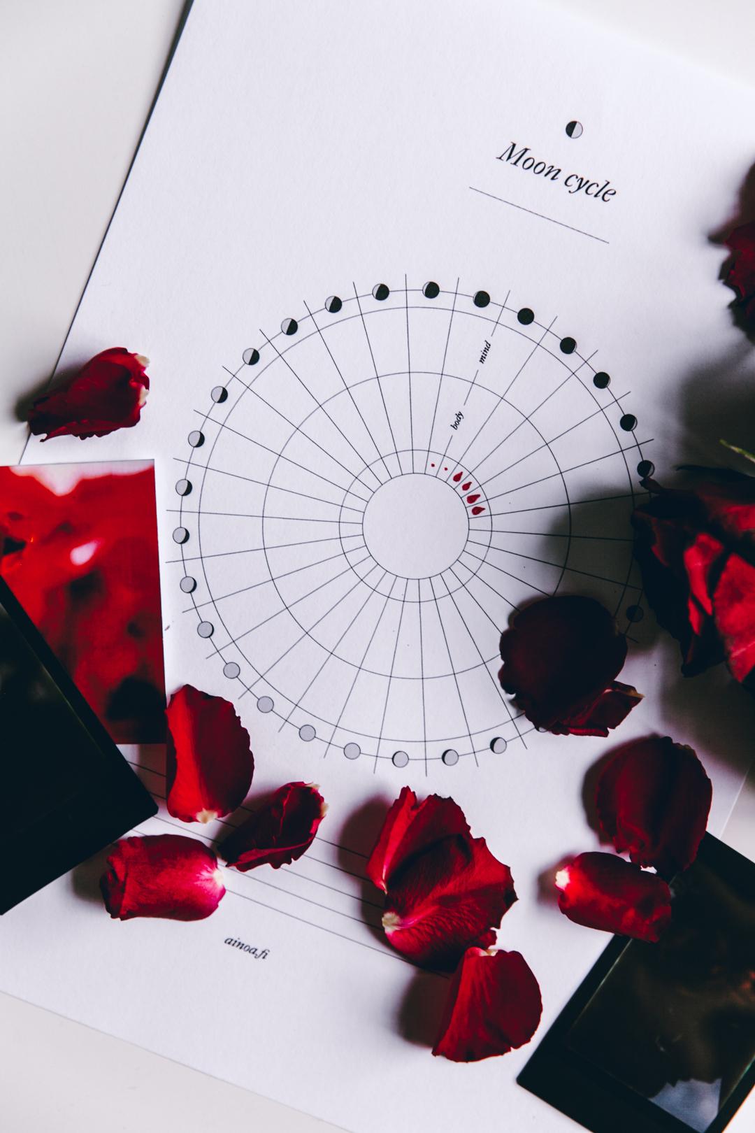 Moon Cycle kuukautistracker | tulostettava 1